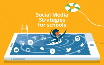 Social Media Strategy for Schools